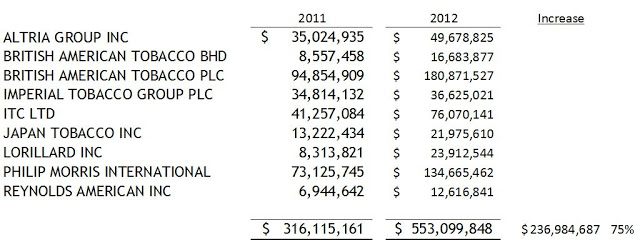 BCIMC Holdings